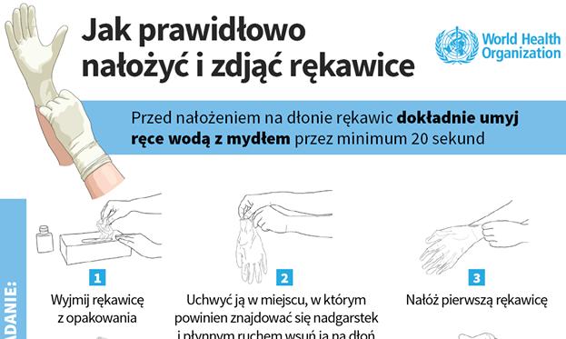 Jak prawidłowo nałożyć i zdjąć rękawice